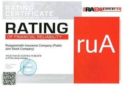 Рейтинг RAEX (Эксперт РА)