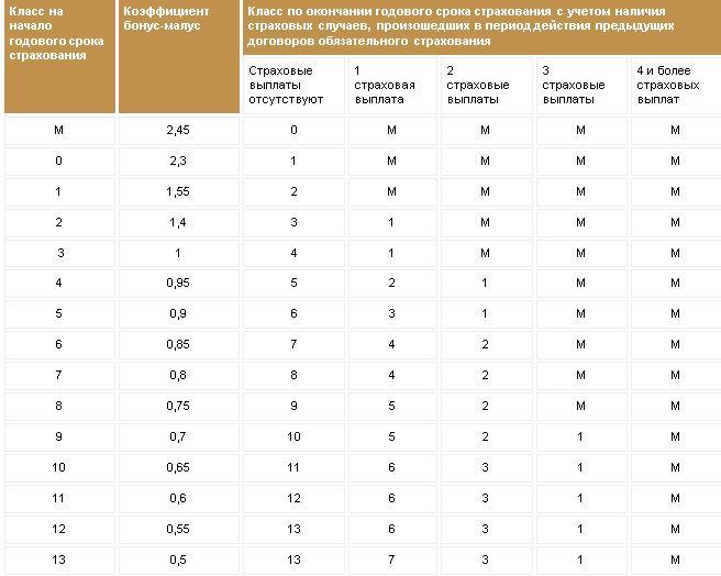 rgs ru официальный сайт осаго онлайн